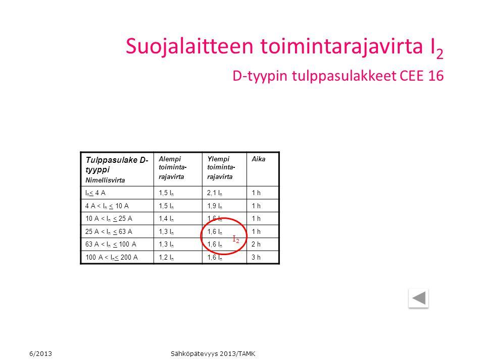 Suojalaitteen toimintarajavirta I2 D-tyypin tulppasulakkeet CEE 16