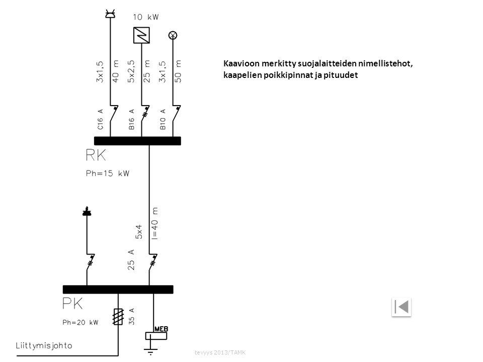 Kaavioon merkitty suojalaitteiden nimellistehot, kaapelien poikkipinnat ja pituudet