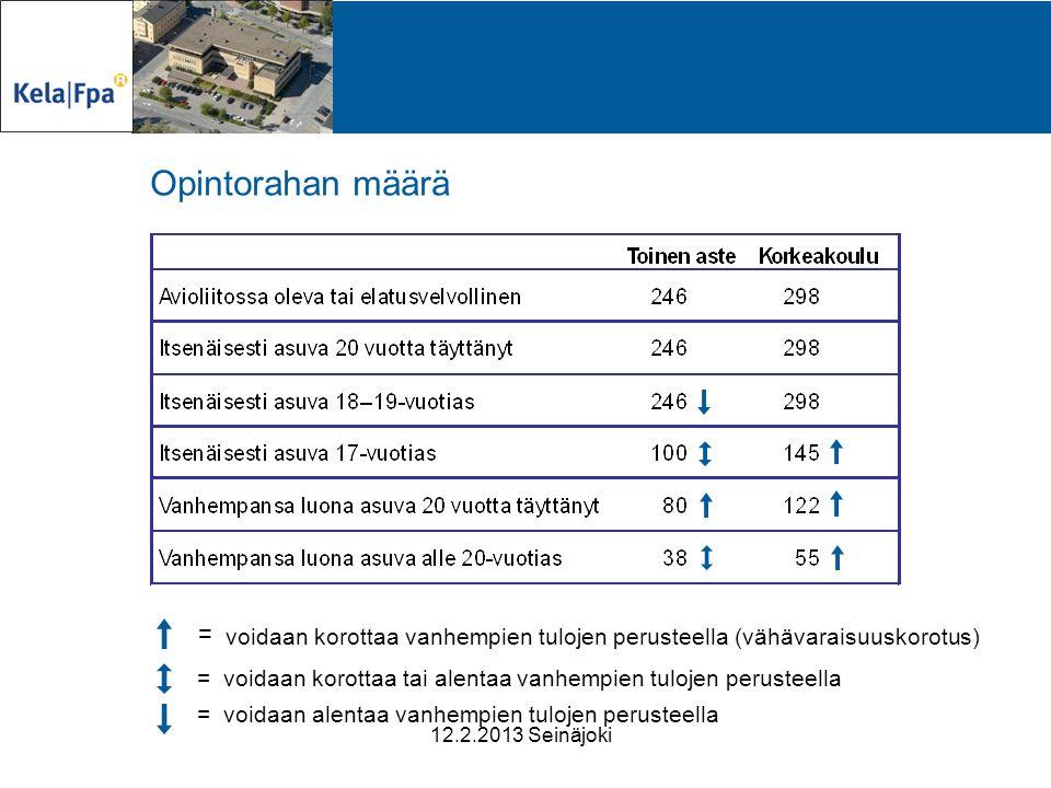 OPINTOTUKI Kela Etelä-Pohjanmaan vakuutuspiiri Kimmo Koppelomäki - ppt lataa