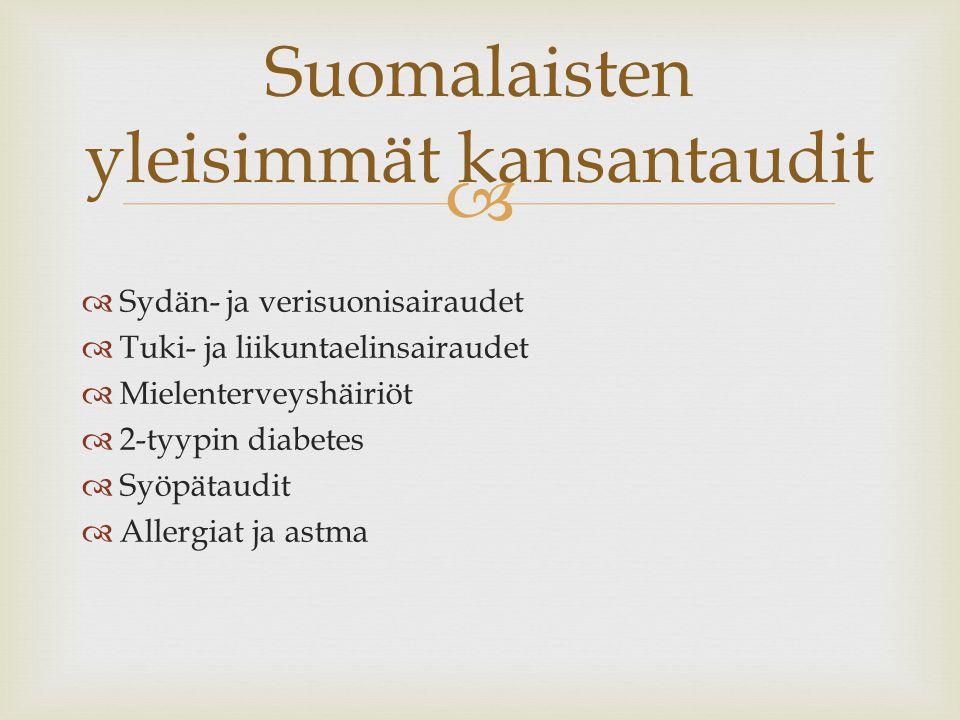 Suomalaisten yleisimmät kansantaudit
