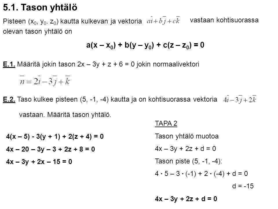 5.1. Tason yhtälö a(x – x0) + b(y – y0) + c(z – z0) = 0