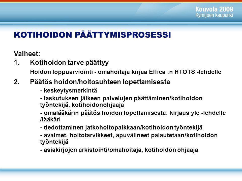 KOTIHOIDON PÄÄTTYMISPROSESSI