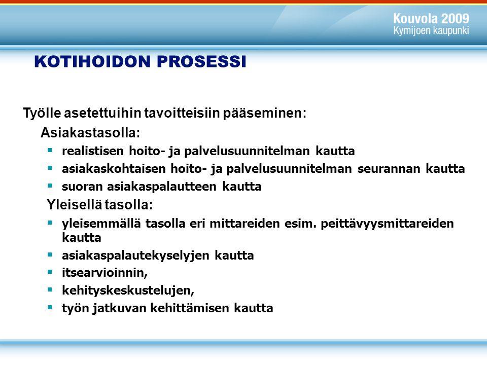 KOTIHOIDON PROSESSI Työlle asetettuihin tavoitteisiin pääseminen: