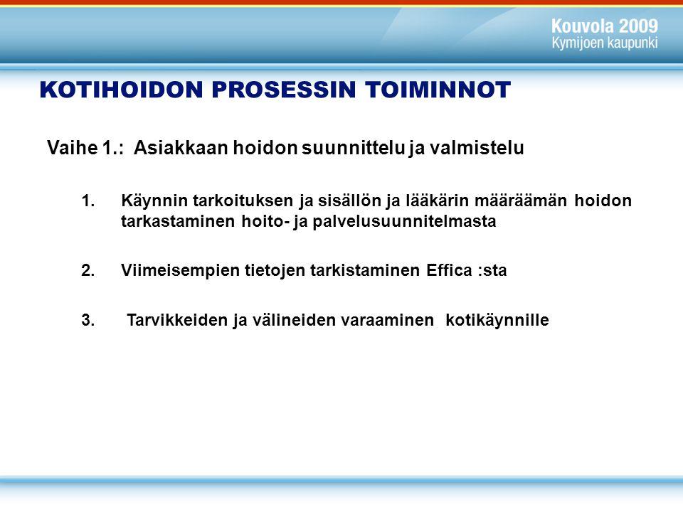 KOTIHOIDON PROSESSIN TOIMINNOT