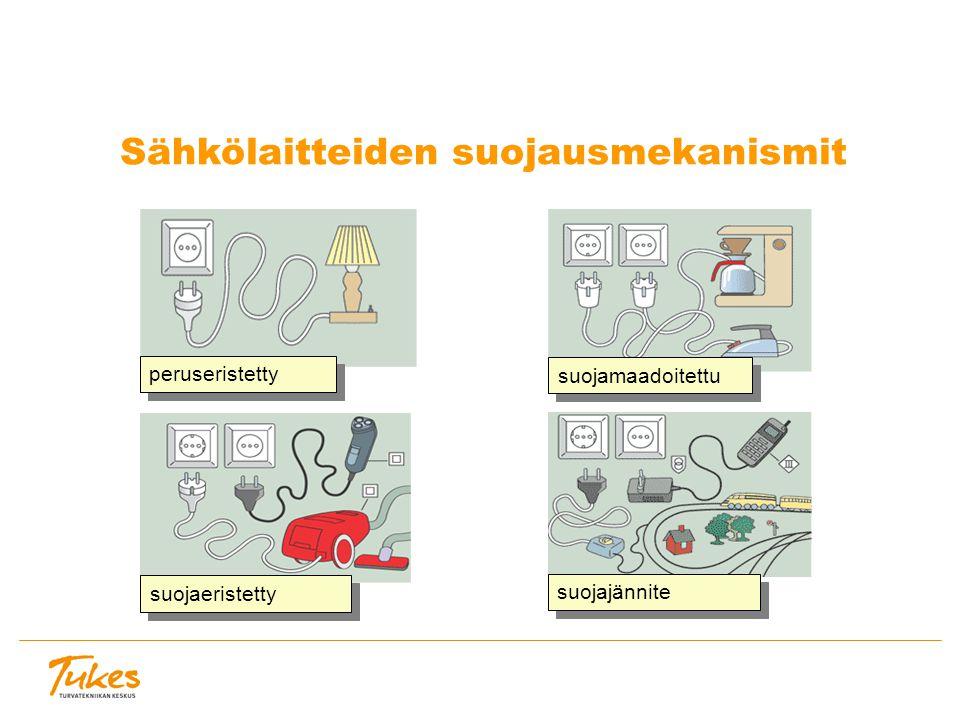 Sähkölaitteiden suojausmekanismit