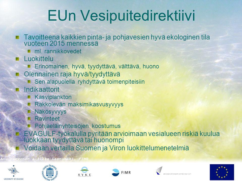 EUn Vesipuitedirektiivi