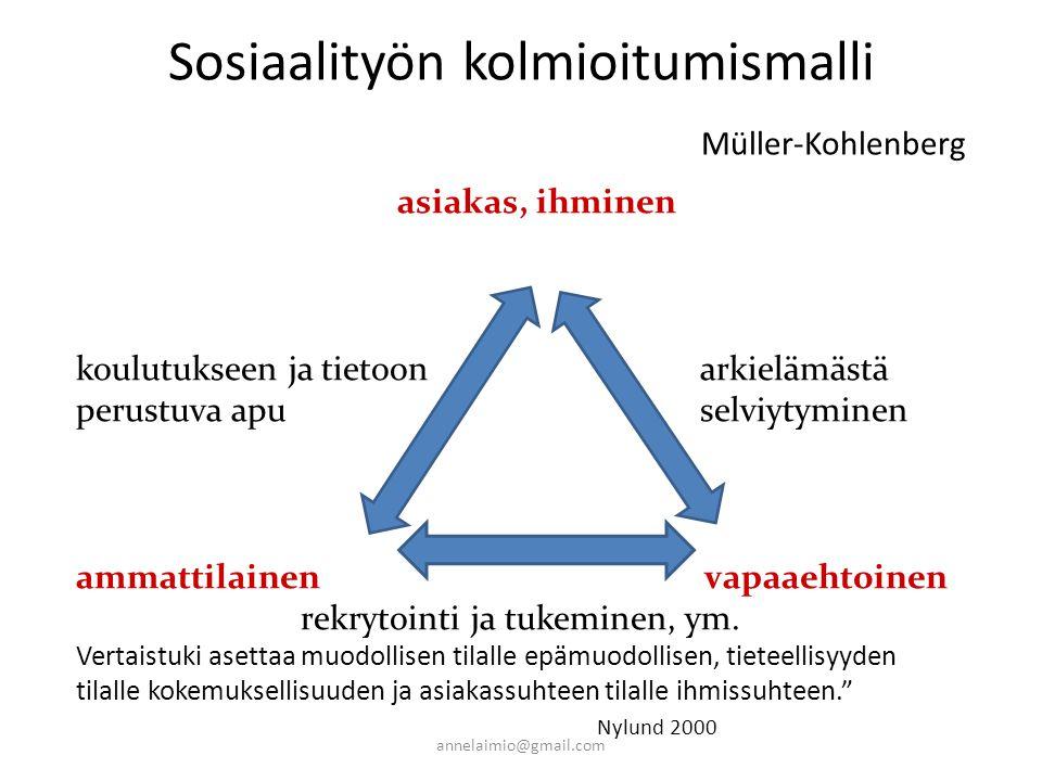 Sosiaalityön kolmioitumismalli Müller-Kohlenberg