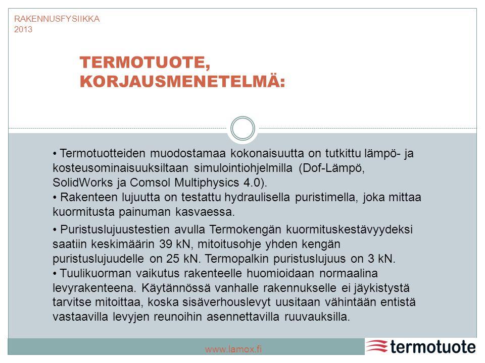 TERMOTUOTE, KORJAUSMENETELMÄ: