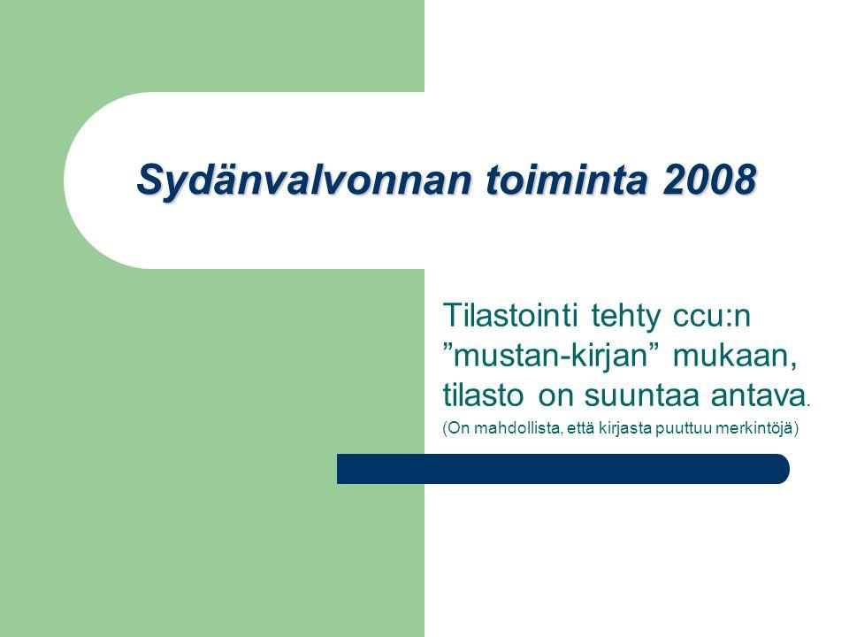 Sydänvalvonnan toiminta 2008
