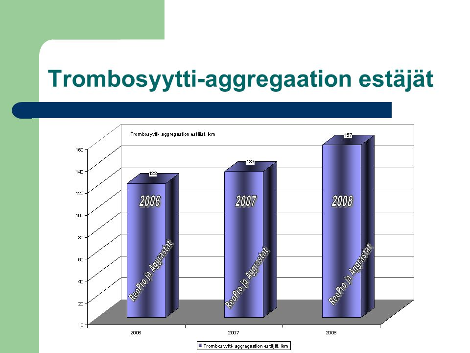 Trombosyytti-aggregaation estäjät