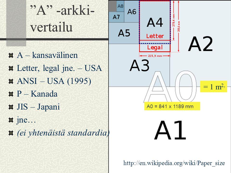 A -arkki- vertailu A – kansavälinen Letter, legal jne. – USA