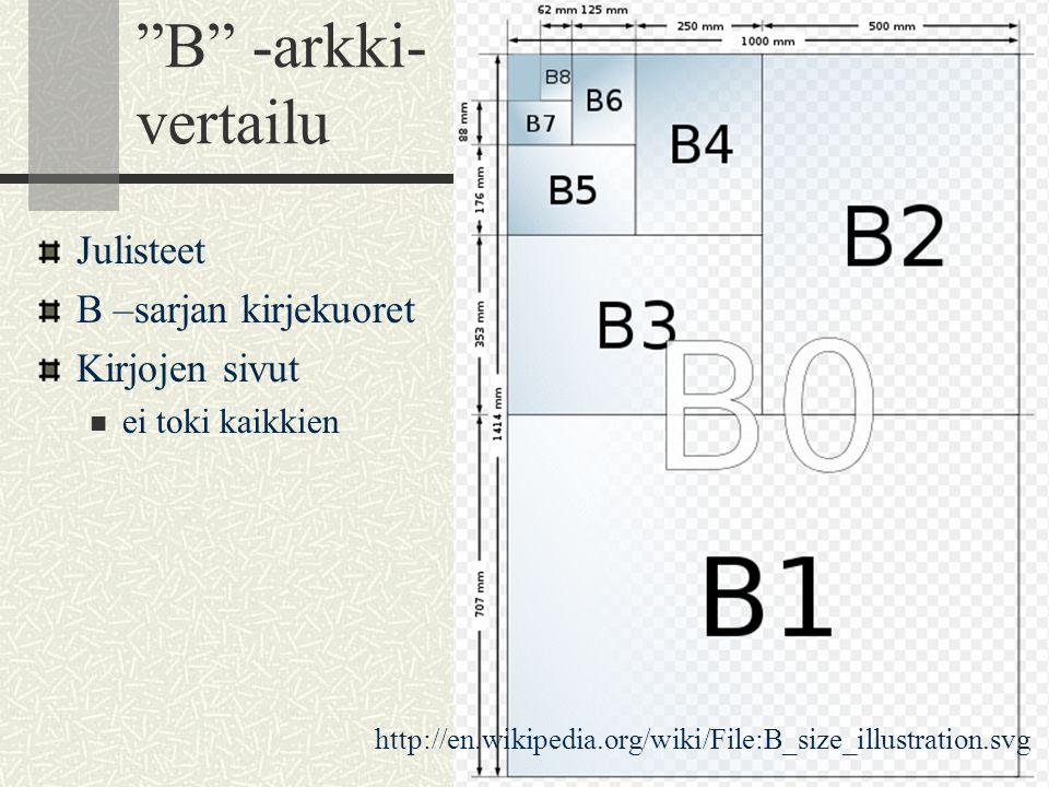 B -arkki- vertailu Julisteet B –sarjan kirjekuoret Kirjojen sivut