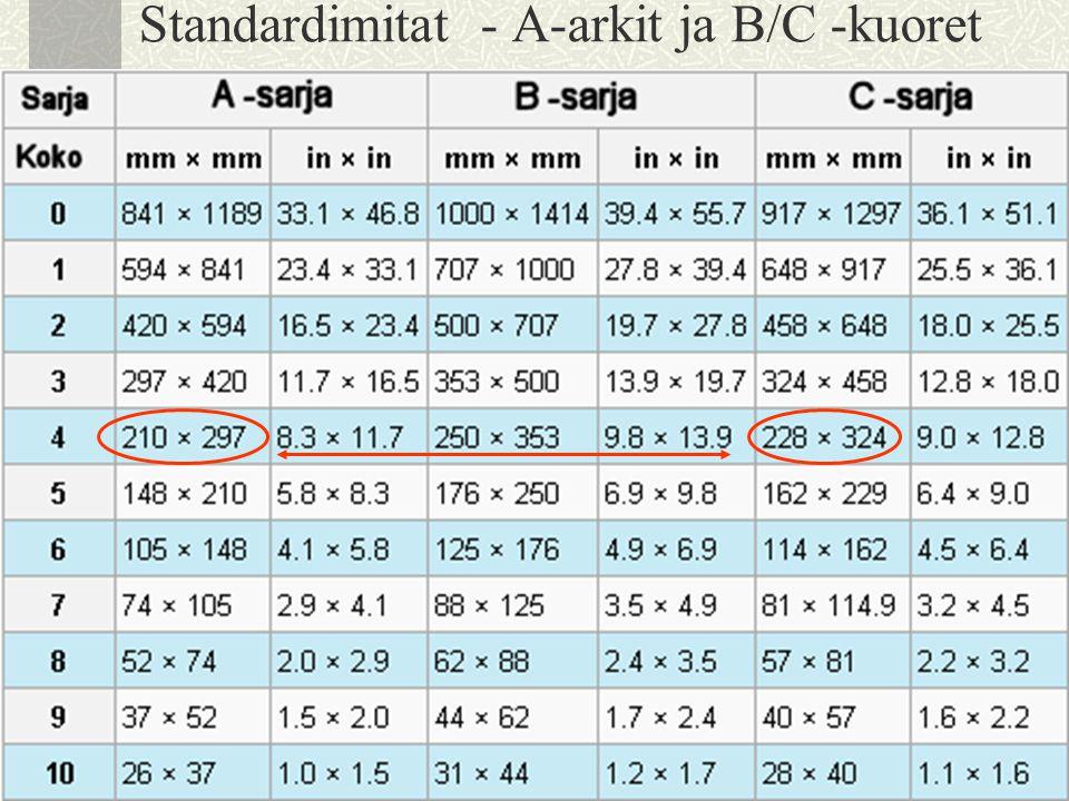 Standardimitat - A-arkit ja B/C -kuoret