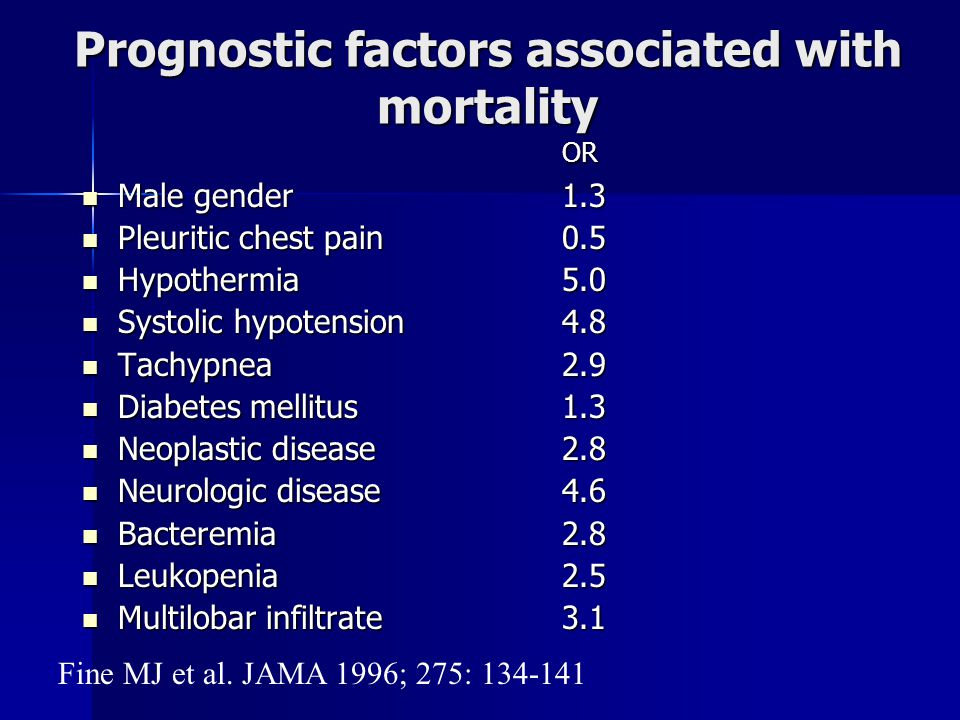 Prognostic factors associated with mortality