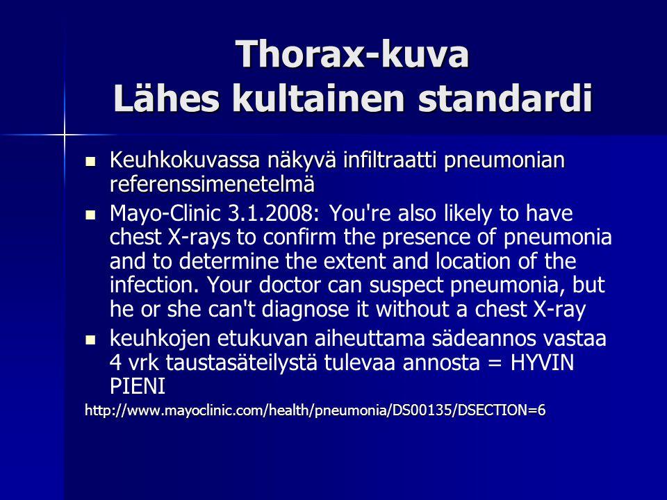 Thorax-kuva Lähes kultainen standardi