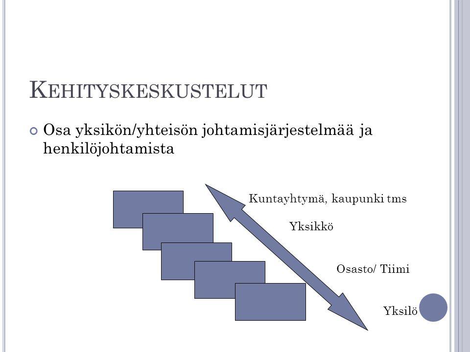 Kehityskeskustelut Osa yksikön/yhteisön johtamisjärjestelmää ja henkilöjohtamista. Kuntayhtymä, kaupunki tms.