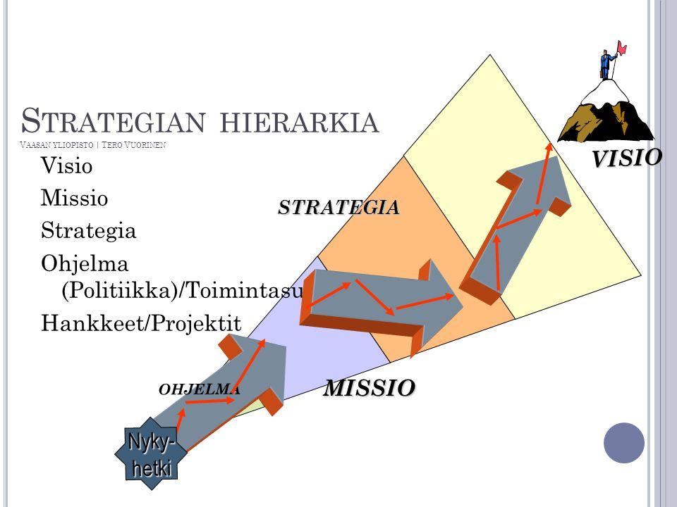 Strategian hierarkia Vaasan yliopisto | Tero Vuorinen
