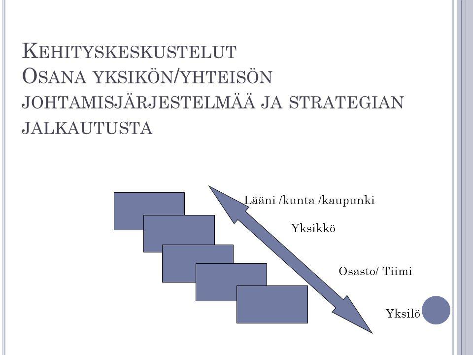 Kehityskeskustelut Osana yksikön/yhteisön johtamisjärjestelmää ja strategian jalkautusta