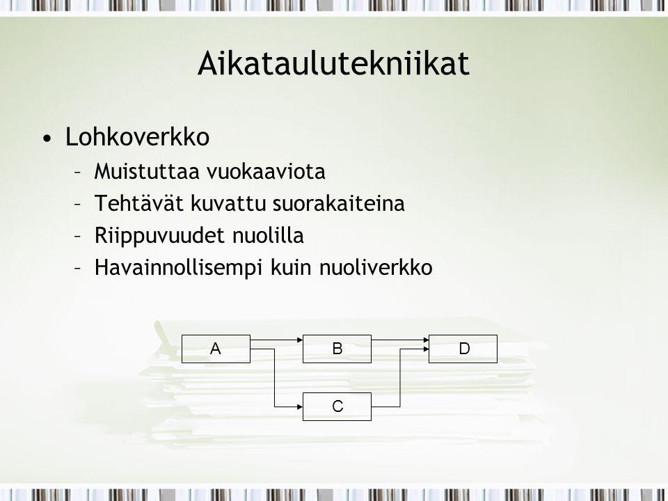 Aikataulutekniikat Lohkoverkko Muistuttaa vuokaaviota