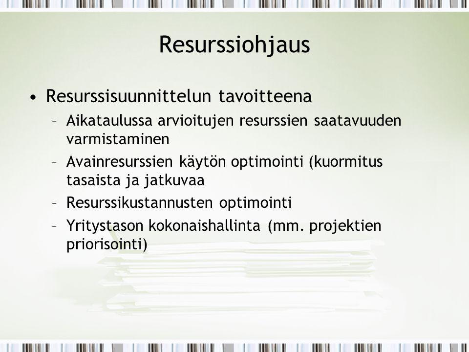 Resurssiohjaus Resurssisuunnittelun tavoitteena