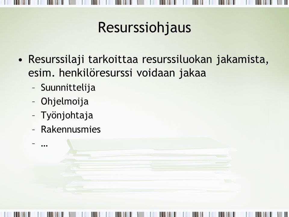 Resurssiohjaus Resurssilaji tarkoittaa resurssiluokan jakamista, esim. henkilöresurssi voidaan jakaa.