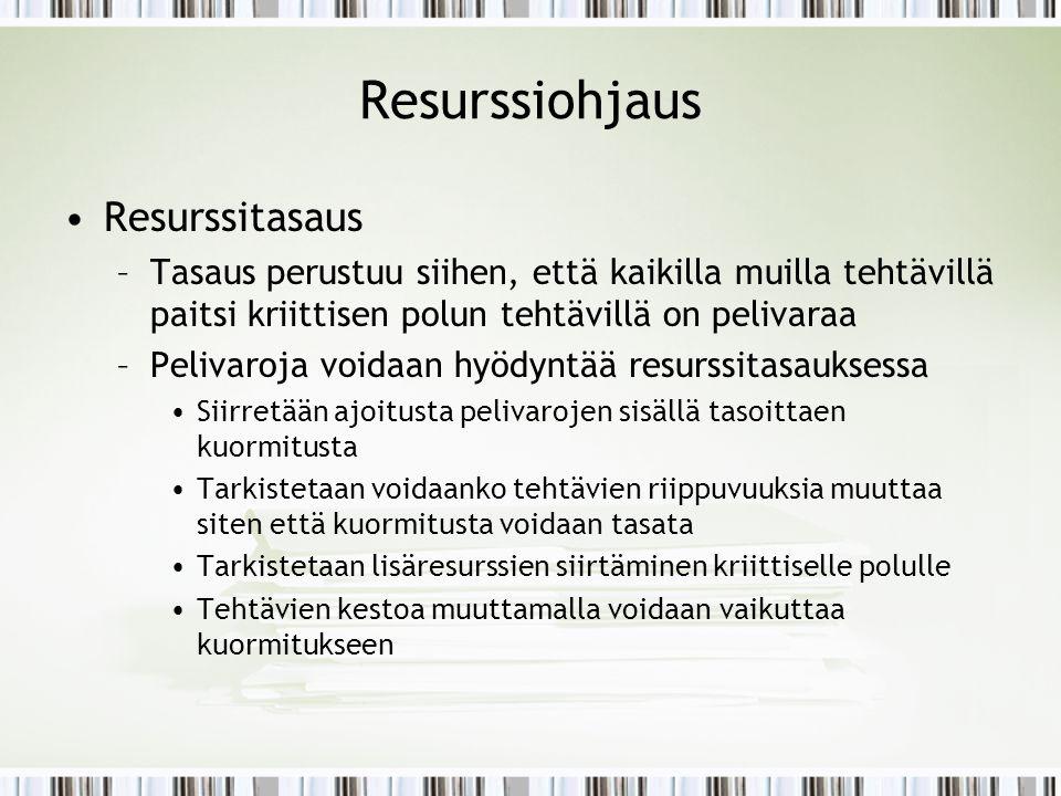 Resurssiohjaus Resurssitasaus