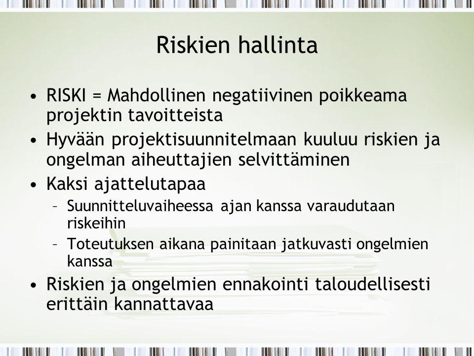 Riskien hallinta RISKI = Mahdollinen negatiivinen poikkeama projektin tavoitteista.