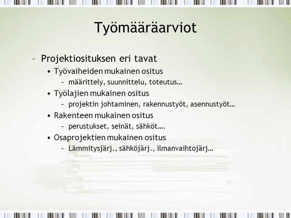 Työmääräarviot Projektiosituksen eri tavat