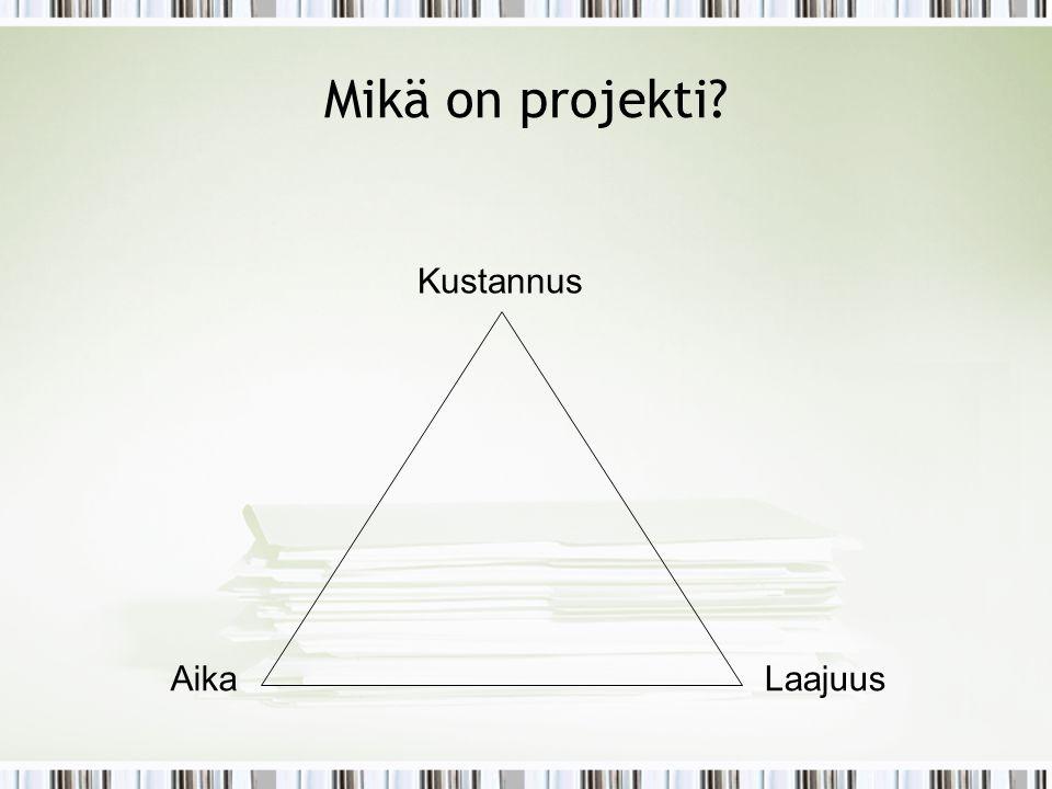 Mikä on projekti Kustannus Aika Laajuus