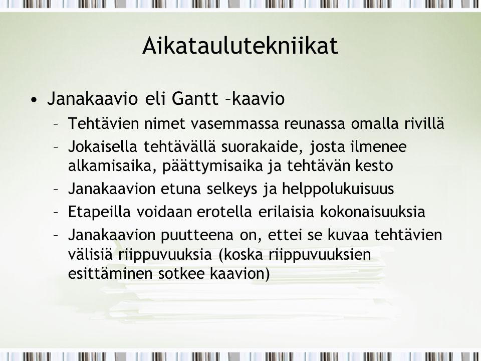 Aikataulutekniikat Janakaavio eli Gantt –kaavio