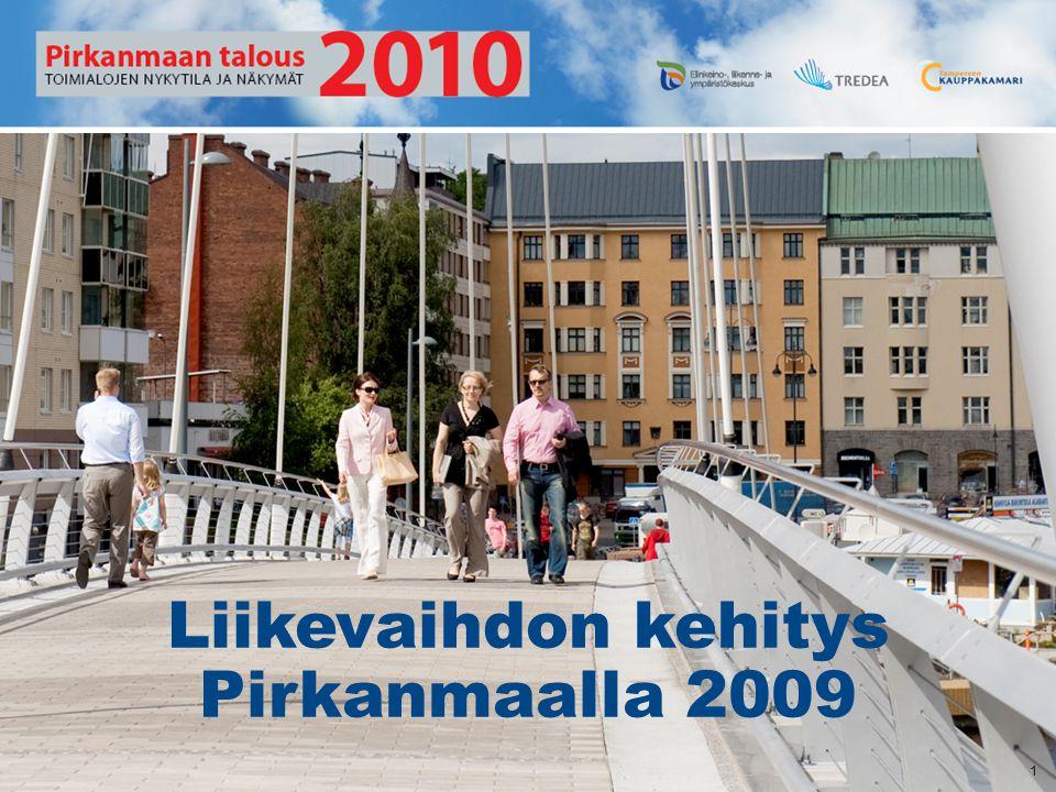 Liikevaihdon kehitys Pirkanmaalla 2009