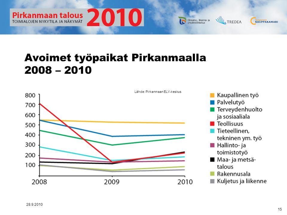 Avoimet työpaikat Pirkanmaalla 2008 – 2010