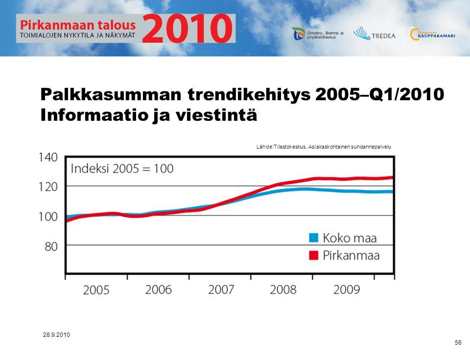 Palkkasumman trendikehitys 2005–Q1/2010 Informaatio ja viestintä