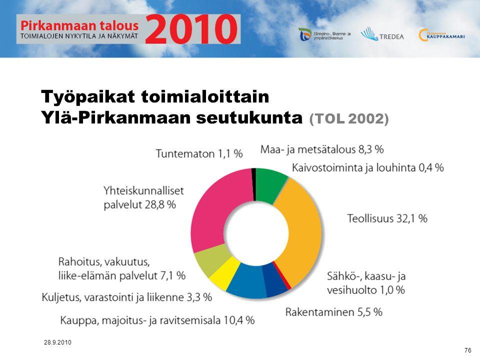 Työpaikat toimialoittain Ylä-Pirkanmaan seutukunta (TOL 2002)