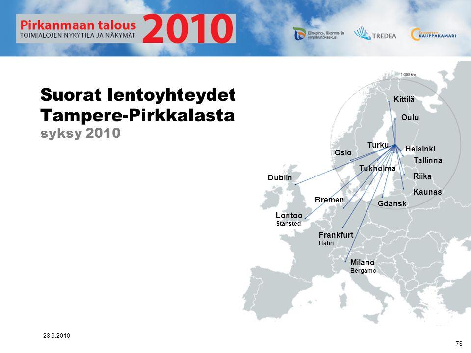 Suorat lentoyhteydet Tampere-Pirkkalasta syksy 2010