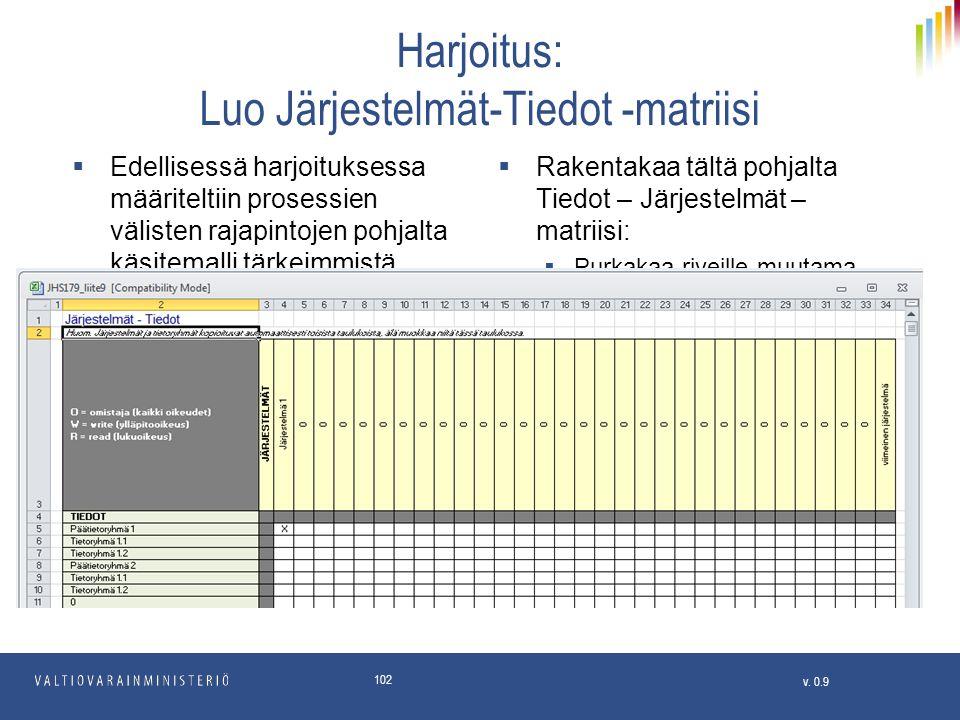 Harjoitus: Luo Järjestelmät-Tiedot -matriisi