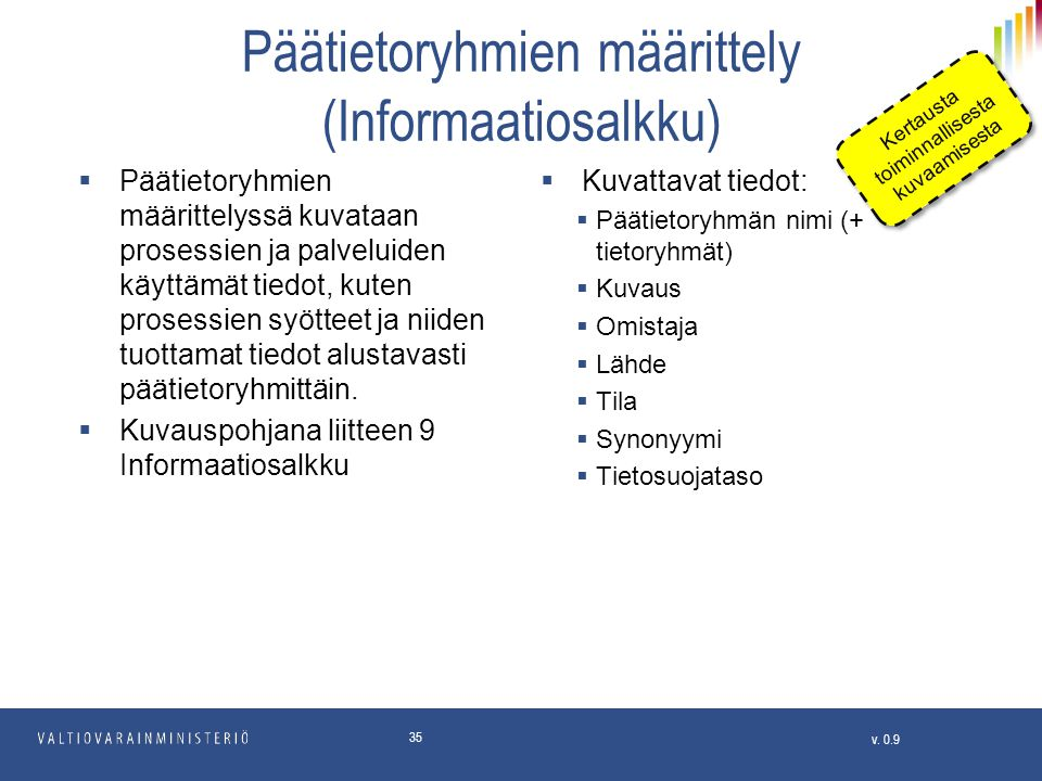 Päätietoryhmien määrittely (Informaatiosalkku)
