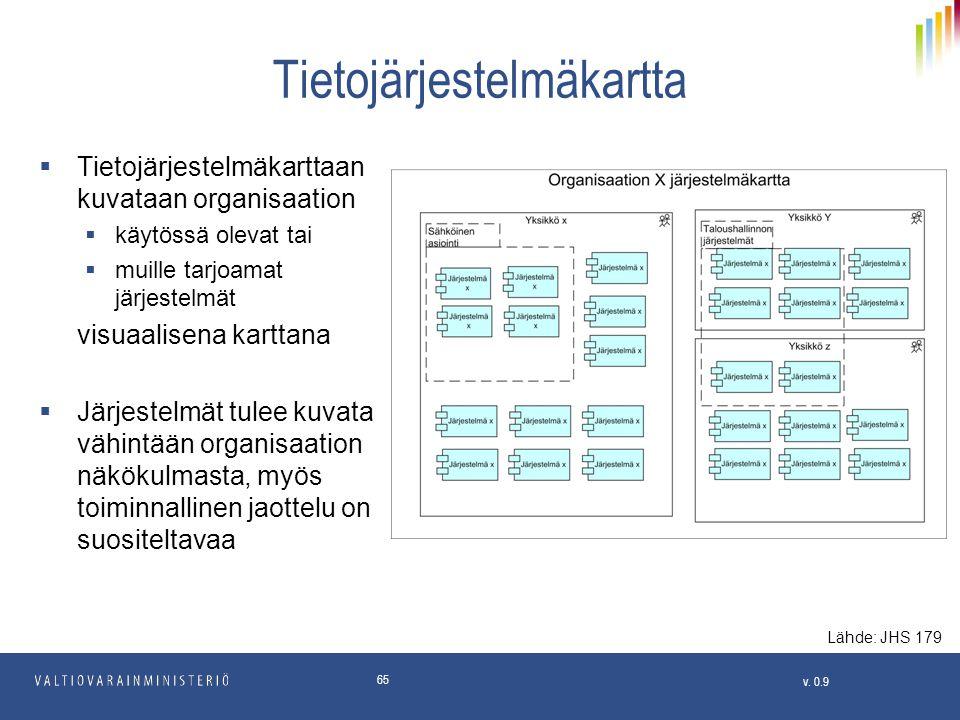 Tietojärjestelmäkartta
