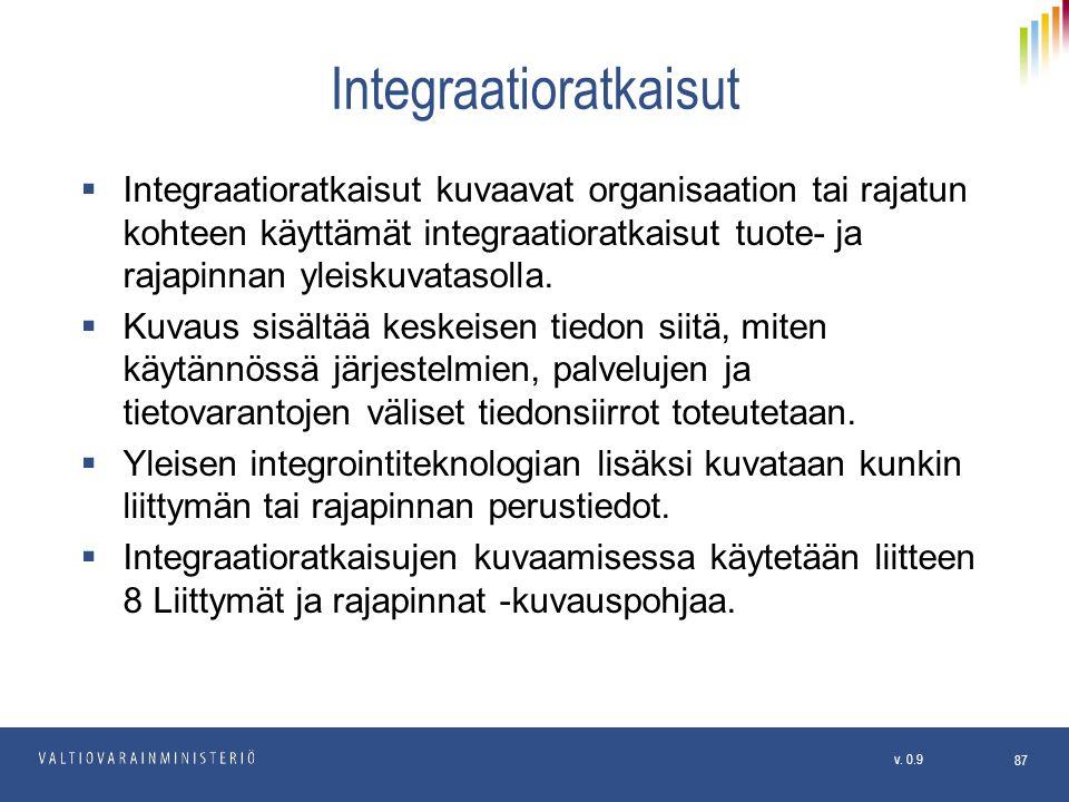 Integraatioratkaisut