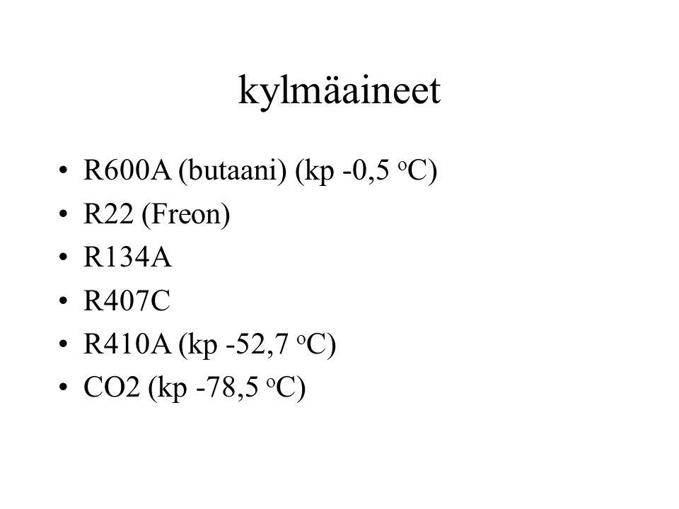 kylmäaineet R600A (butaani) (kp -0,5 oC) R22 (Freon) R134A R407C