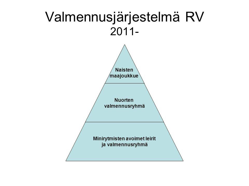 Valmennusjärjestelmä RV 2011-