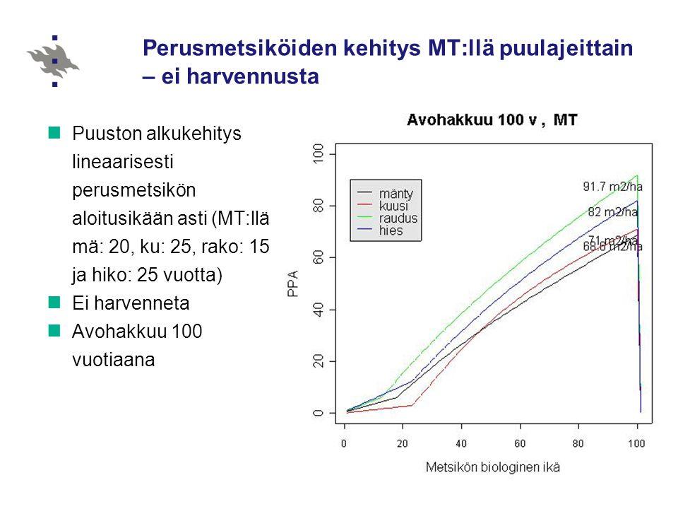 Perusmetsiköiden kehitys MT:llä puulajeittain – ei harvennusta