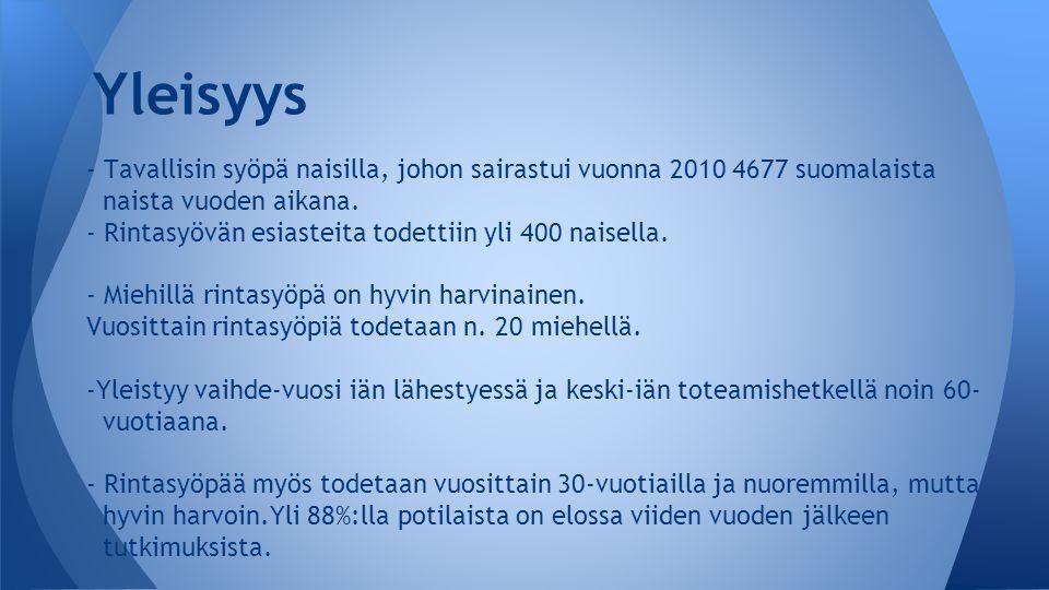 Yleisyys - Tavallisin syöpä naisilla, johon sairastui vuonna 2010 4677 suomalaista naista vuoden aikana.