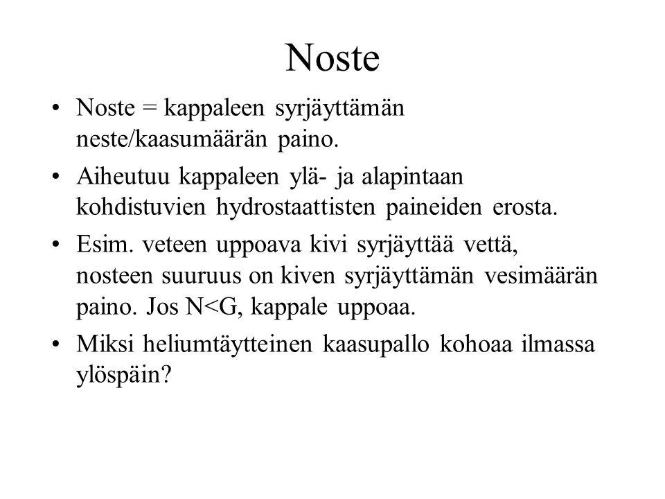 Noste Noste = kappaleen syrjäyttämän neste/kaasumäärän paino.
