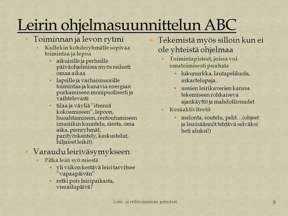 Leirin ohjelmasuunnittelun ABC