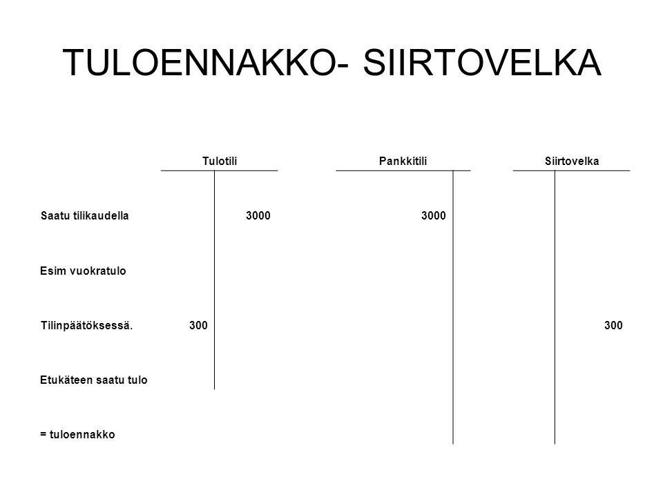 TULOENNAKKO- SIIRTOVELKA