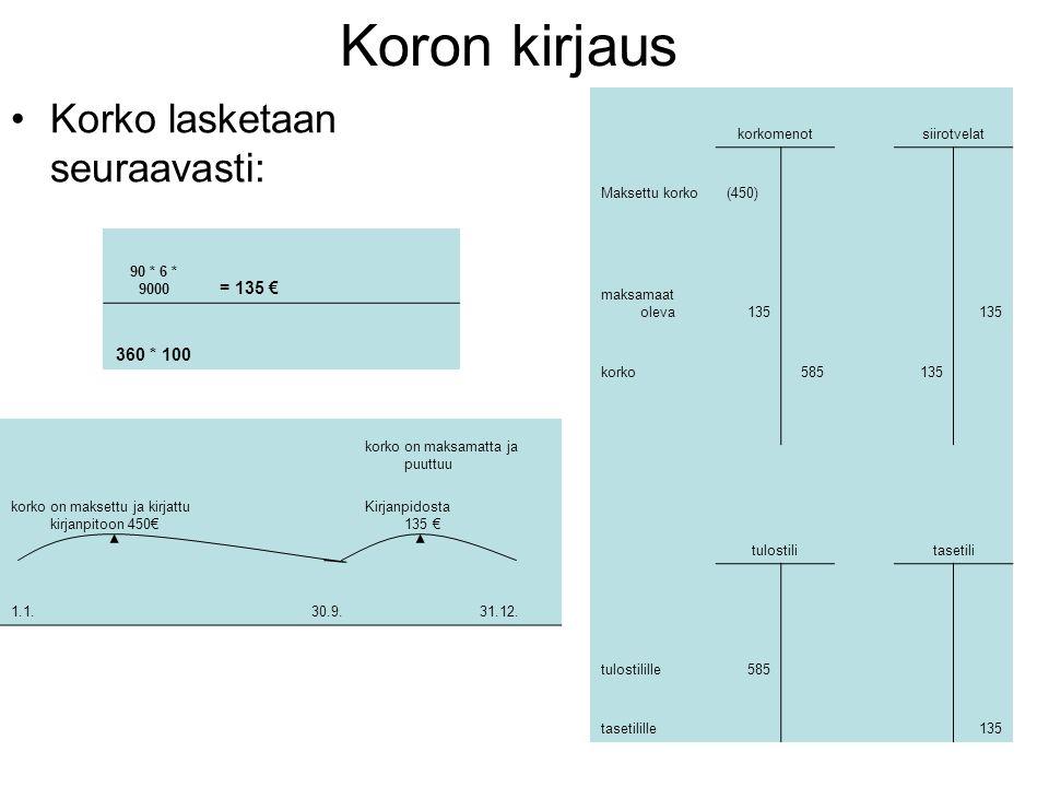 Koron kirjaus Korko lasketaan seuraavasti: = 135 € 360 * 100
