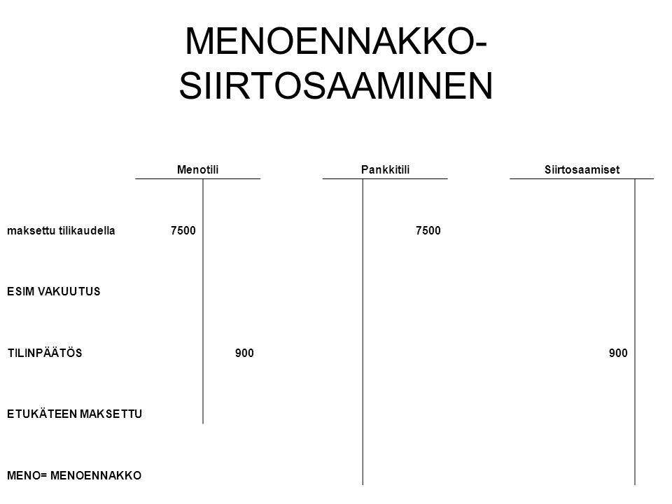 MENOENNAKKO- SIIRTOSAAMINEN
