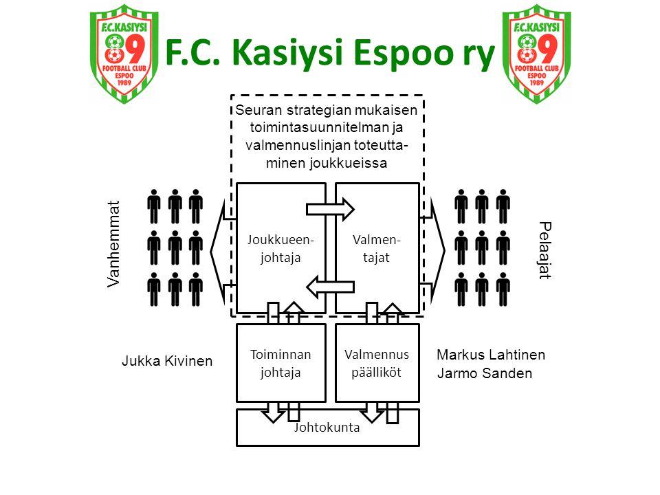 F.C. Kasiysi Espoo ry Vanhemmat Pelaajat