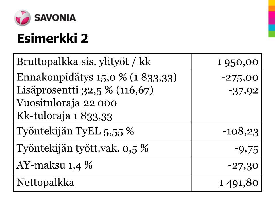 Esimerkki 2 Bruttopalkka sis. ylityöt / kk 1 950,00